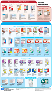 Names of steroid asthma medications steroid night sweats