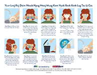 How to safely wear a mask by washing hands, only handling the ear straps or ties, and washing between uses.