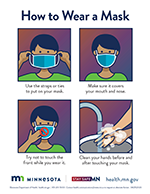 How to wear a mask. Use the straps or ties, make sure it covers mouth and nose, do not touch the front of the mask, and clean your hands.