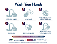 Wash your hands. Wet your hands; apply soap; wash for 20 seconds; rinse well; dry your hands; turn off water with paper towel.