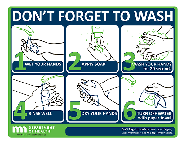 photo relating to Free Printable Hand Washing Posters identify Intensive Checklist of Print Content - Minnesota Dept. of